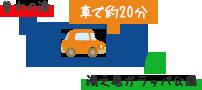 曽木の滝 車で20分 湯之尾ガラッパ公園